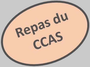 REPAS DU CCAS