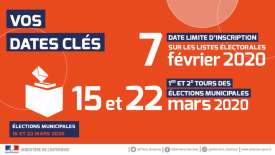 2020_Dates_cles